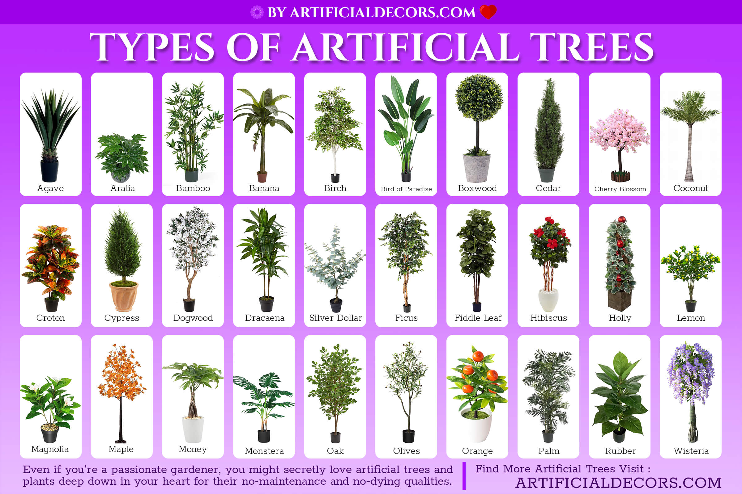 types of artificial trees